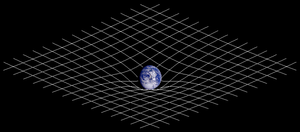 Spacetime curvature diagram