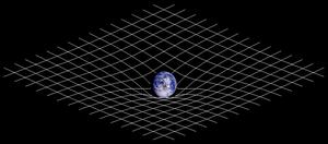 Spacetime curvature diagram