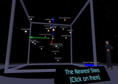 Nearest Stars Exhibit
